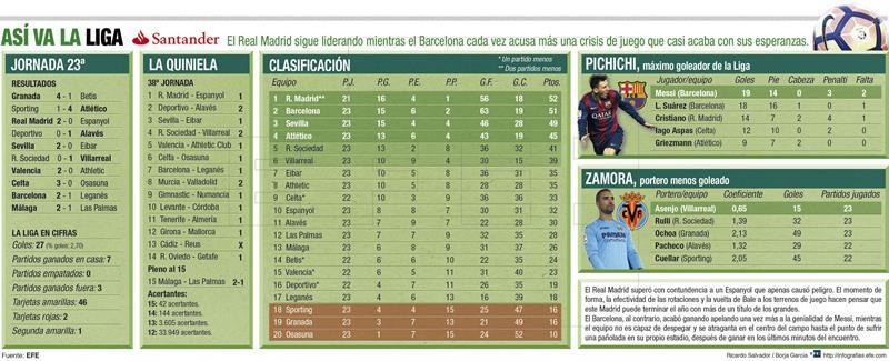liga-de-espana-2-21-17